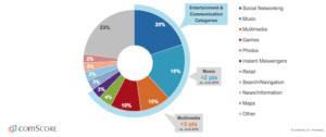app marketing statistics
